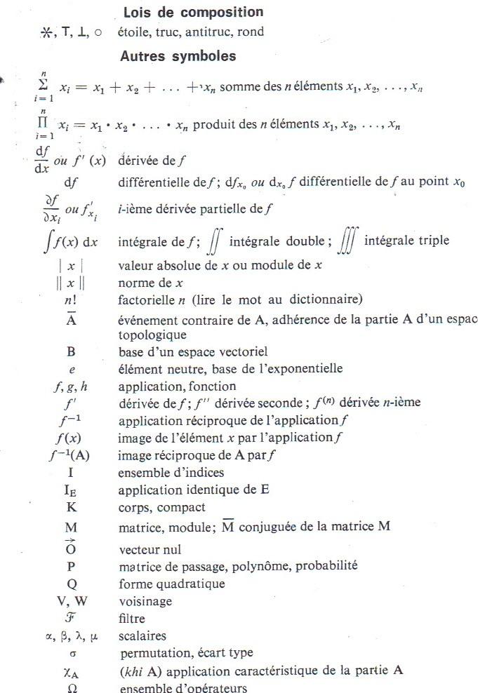 Table des symboles math matiques thanatofrance ecoles et pr paration au dipl me national de - Table de valeur mathematique ...