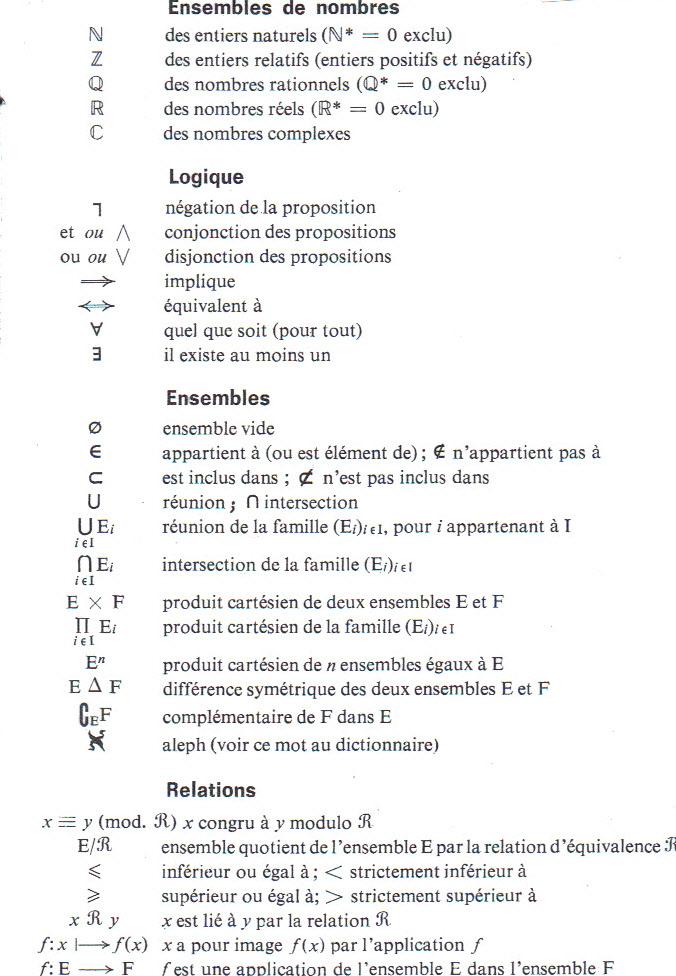 table des symboles math matiques thanatofrance ecoles